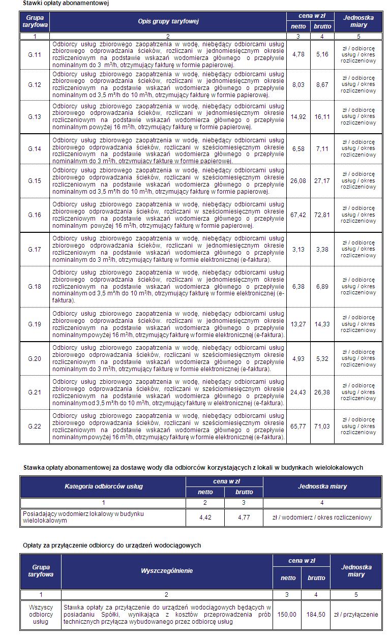 Czempiń tabele nastrone 2