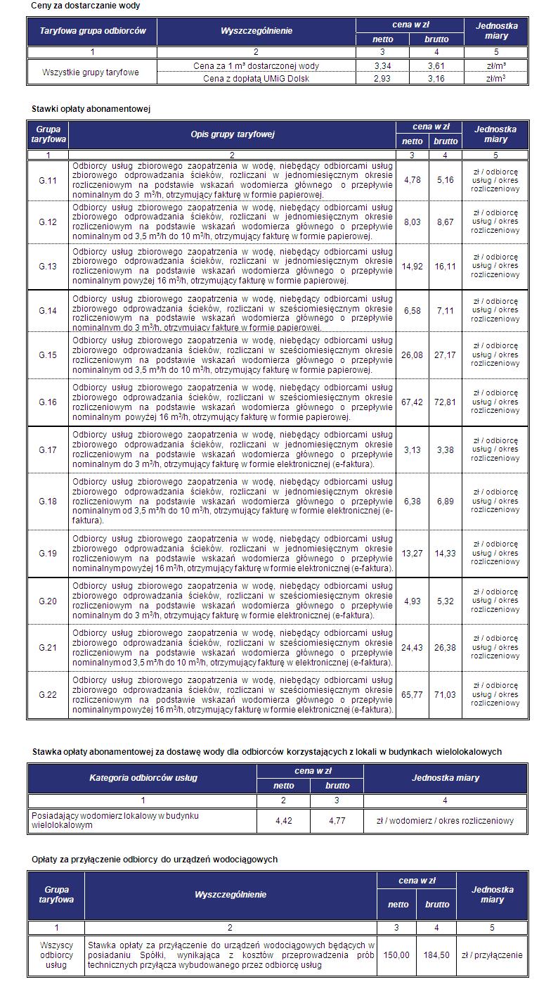 DOLSK tabele nastrone 2